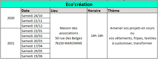 planning atelier couture Ecocreation